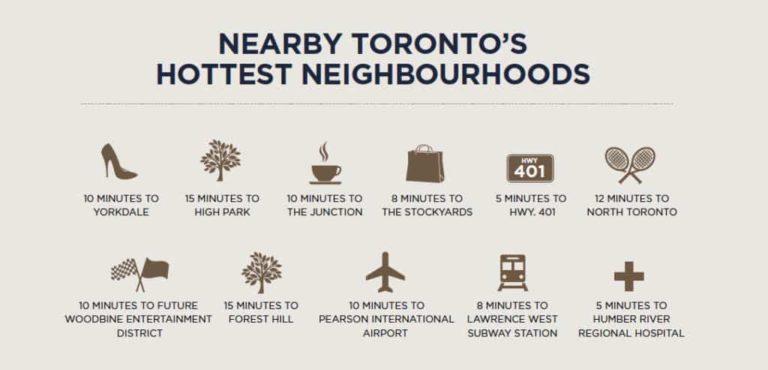 facts sheet Riverside neighborhood 1024x493